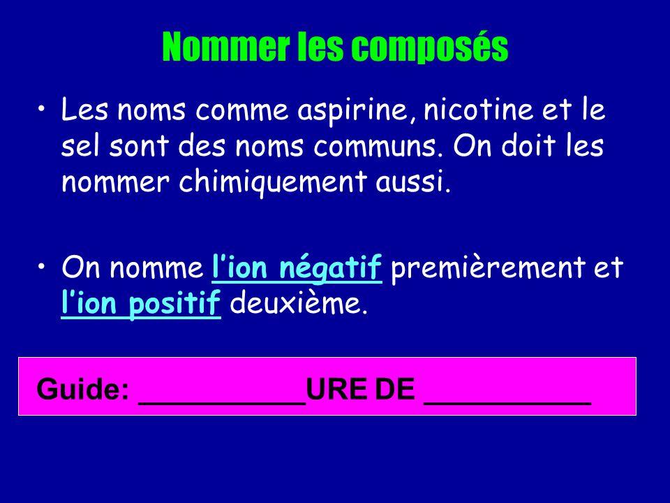 Nommer les composés Les noms comme aspirine, nicotine et le sel sont des noms communs. On doit les nommer chimiquement aussi. On nomme lion négatif pr
