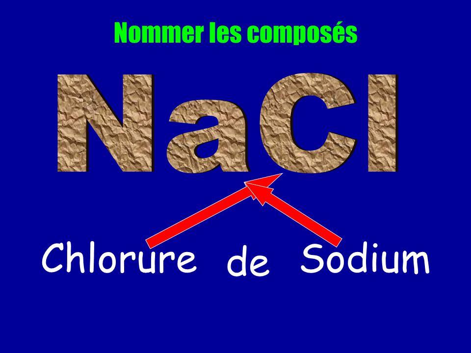 Nommer les composés ChlorureSodium de