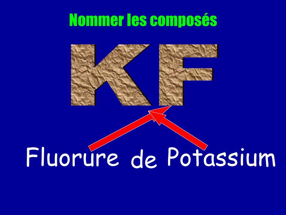 Nommer les composés FluorurePotassium de