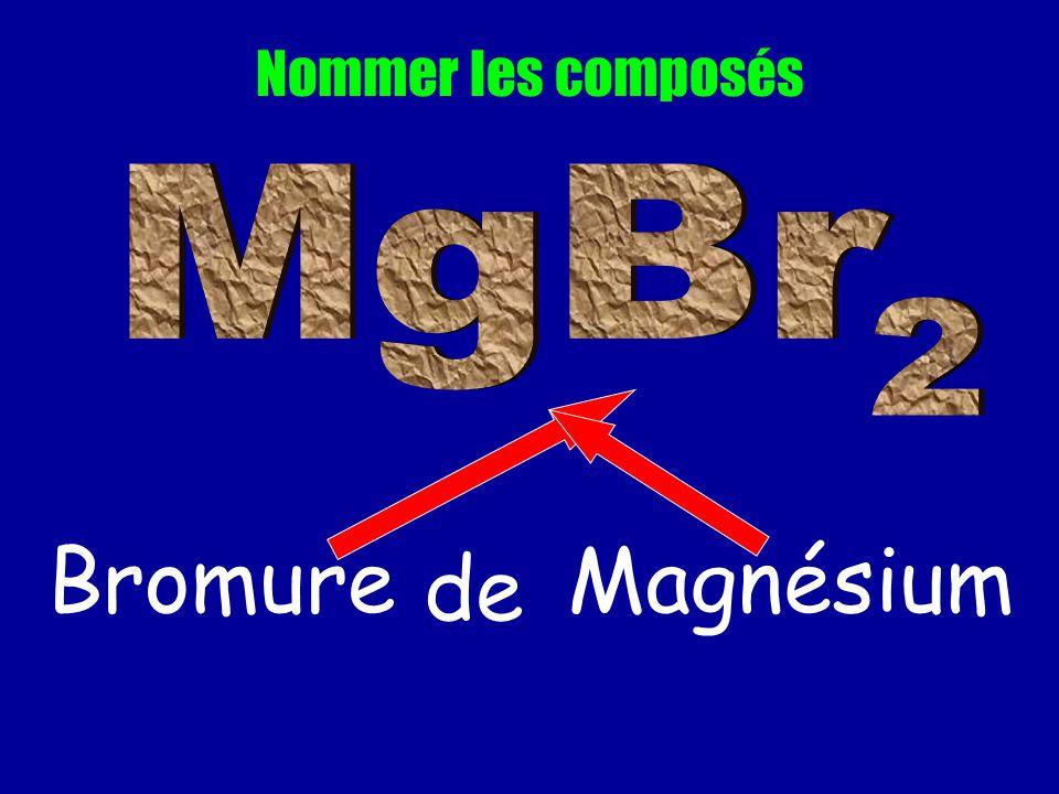 Nommer les composés BromureMagnésium de