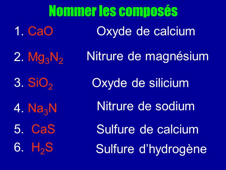 Nommer les composés 1. CaO 2. Mg 3 N 2 3. SiO 2 4. Na 3 N 5. CaS 6. H 2 S Oxyde de calcium Nitrure de magnésium Oxyde de silicium Nitrure de sodium Su