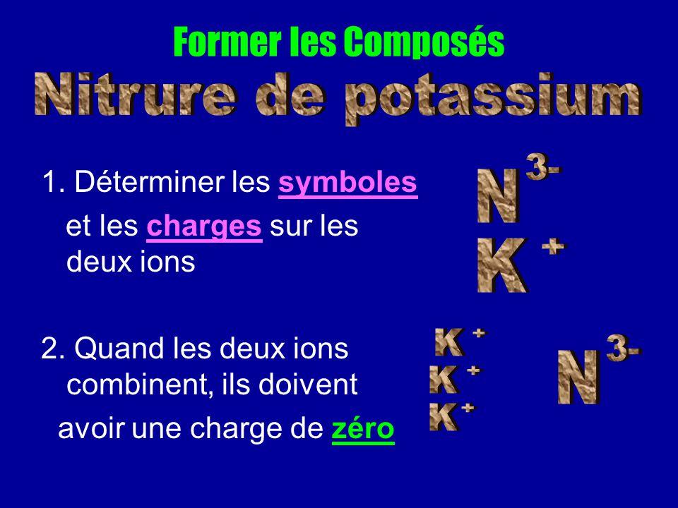 Former les Composés 1. Déterminer les symboles et les charges sur les deux ions 2. Quand les deux ions combinent, ils doivent avoir une charge de zéro