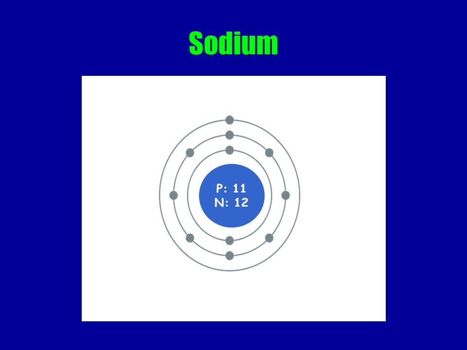 Former les Composés NomIonsRelationFormule Chimique Nitrure de béryllium Sulfure dindium