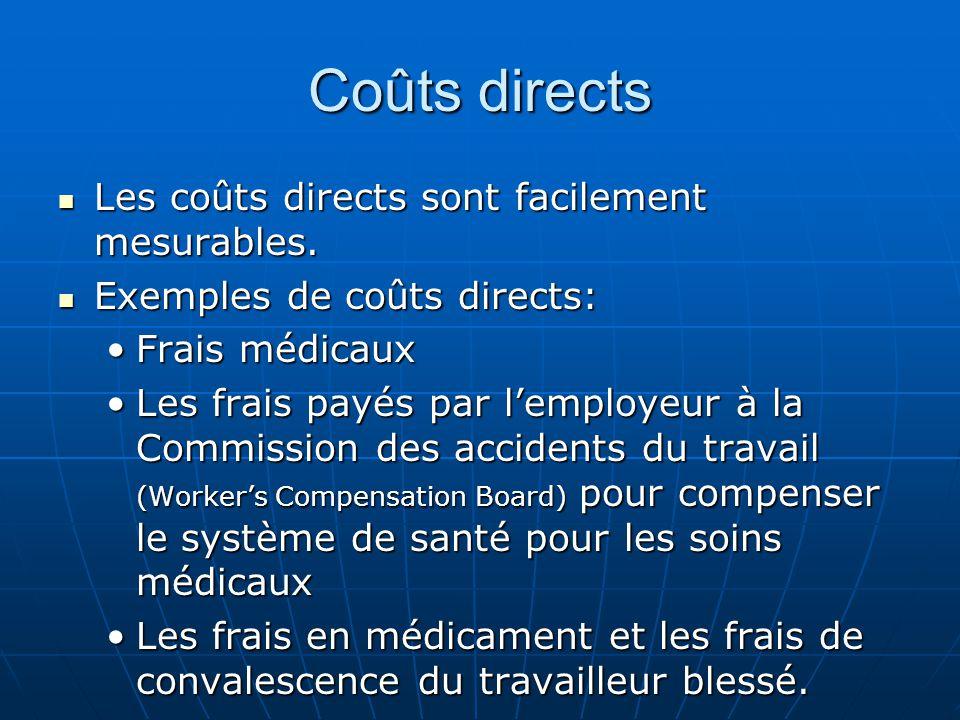 Coûts directs Les coûts directs sont facilement mesurables. Les coûts directs sont facilement mesurables. Exemples de coûts directs: Exemples de coûts
