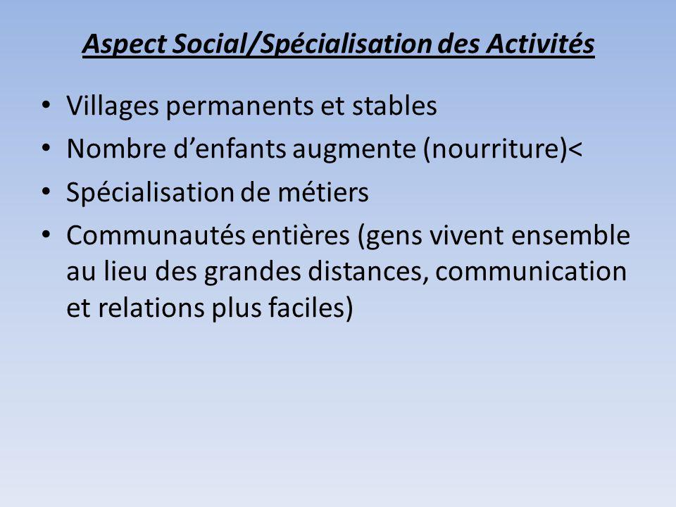 Aspect Social/Spécialisation des Activités Villages permanents et stables Nombre denfants augmente (nourriture)< Spécialisation de métiers Communautés