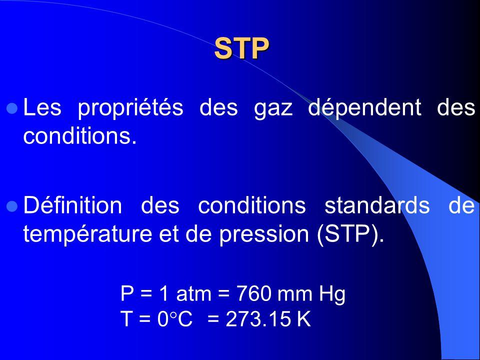 La température: la loi de Charles Lorsquun échantillon de gaz subit une variation de température, le rapport prend la forme suivante: V 1 = V 2 (loi d