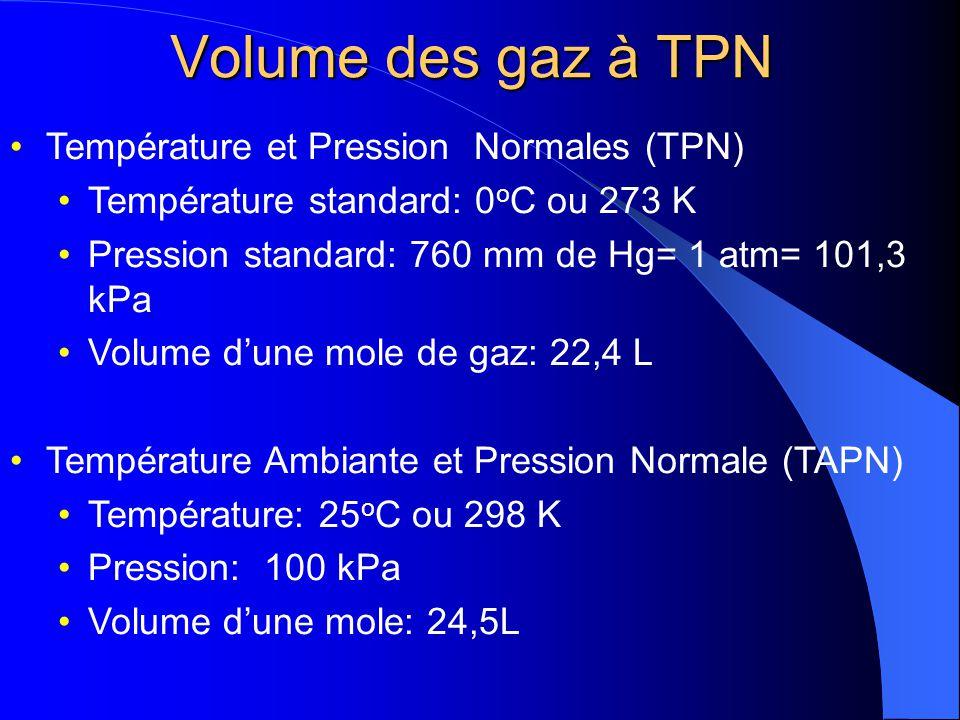 Hypothèse dAvogadro La loi dAvogadro établit la relation mathématique entre le volume de gaz V et le nombre de moles du gaz présent n.