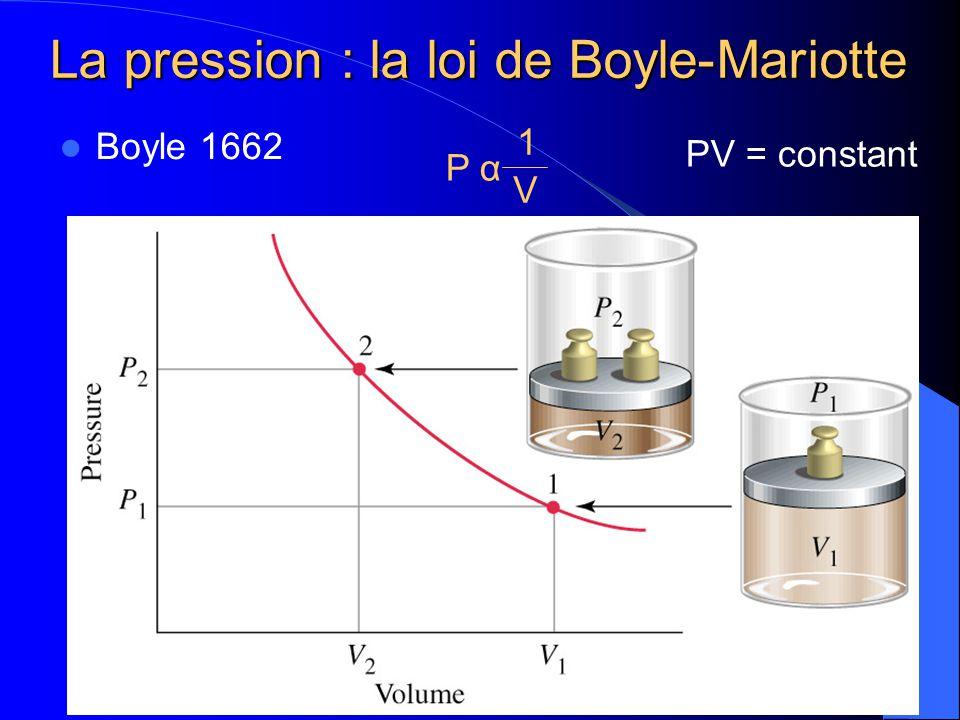 La pression: la loi de Boyle-Mariotte Daprès la loi de Boyle-Mariotte, le volume (V) dun gaz diminue proportionnellement à laugmentation de la pression (P) quon exerce sur ce gaz, à condition que dautres variables, comme la température et la quantité de gaz demeurent constantes.