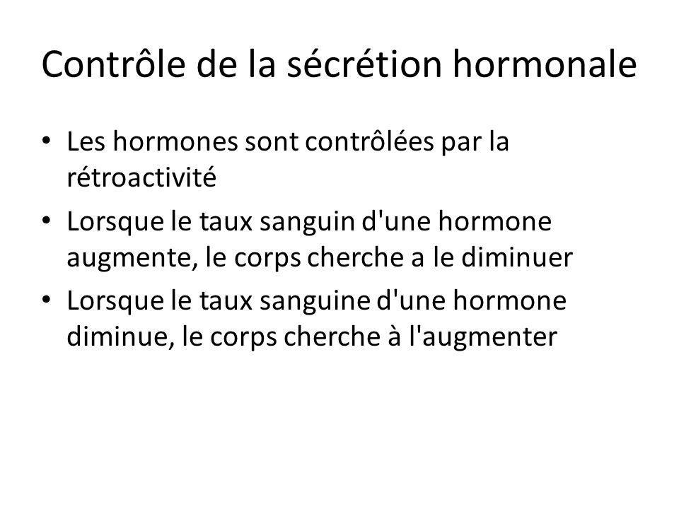 Contrôle de la sécrétion hormonale Les hormones sont contrôlées par la rétroactivité Lorsque le taux sanguin d'une hormone augmente, le corps cherche