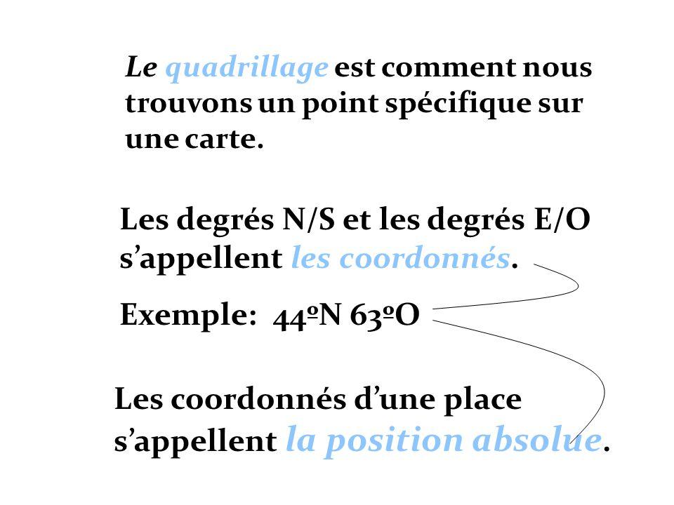 Le quadrillage est comment nous trouvons un point spécifique sur une carte. Les coordonnés dune place sappellent la position absolue. Les degrés N/S e