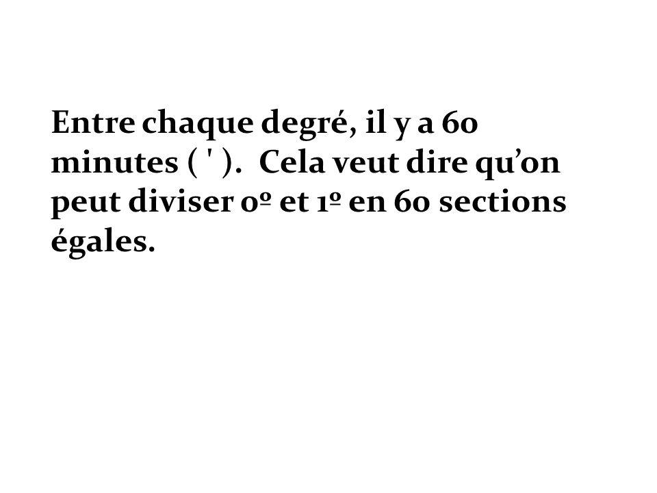 Entre chaque degré, il y a 60 minutes ( ' ). Cela veut dire quon peut diviser 0º et 1º en 60 sections égales.
