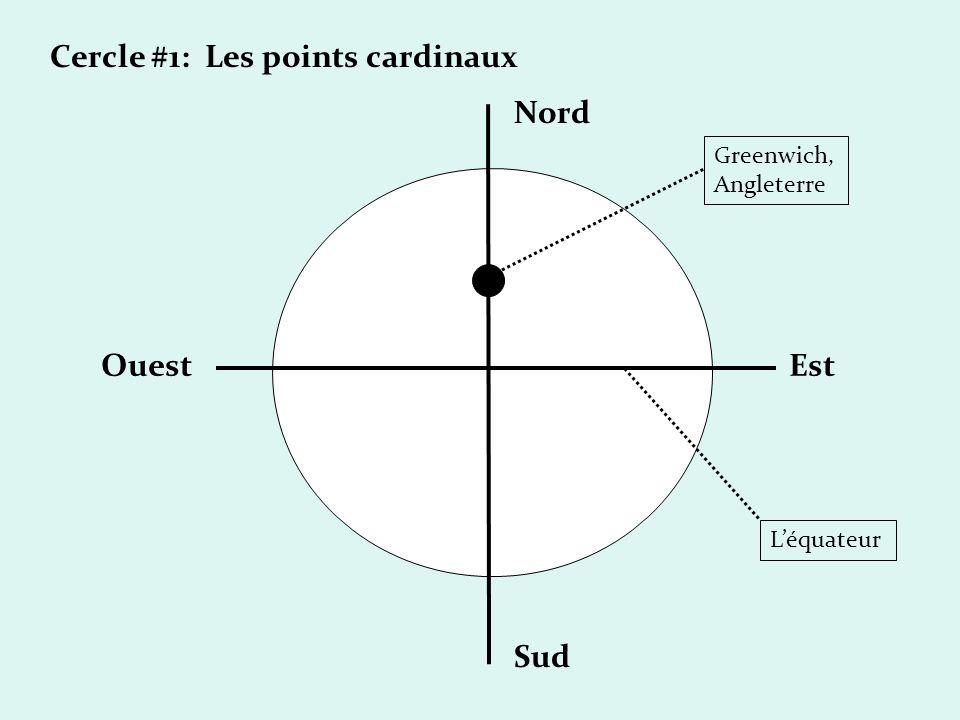 Cercle #1: Les points cardinaux Nord Sud OuestEst Greenwich, Angleterre Léquateur