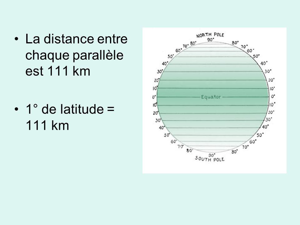 La distance entrechaque parallèleest 111 km 1° de latitude =111 km