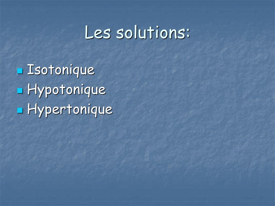 Les solutions: Isotonique Isotonique Hypotonique Hypotonique Hypertonique Hypertonique