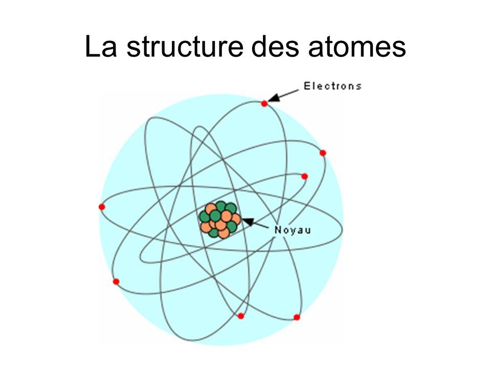 Le noyau Situé dans le centre de latome Contient des nucléons, composés des protons et des neutrons