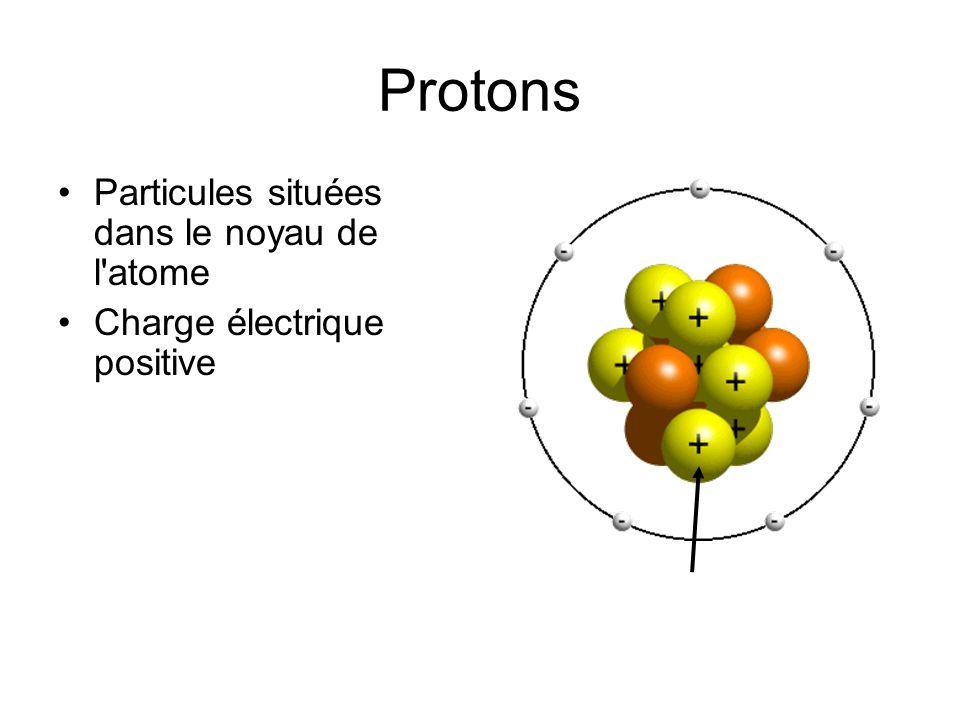 Protons Particules situées dans le noyau de l atome Charge électrique positive