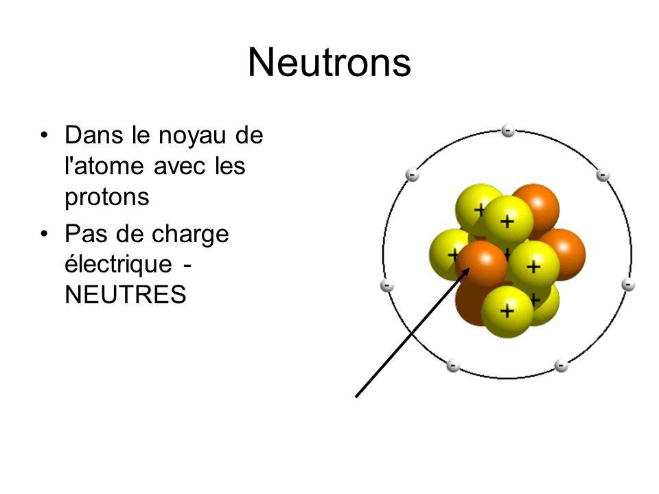 Neutrons Dans le noyau de l atome avec les protons Pas de charge électrique - NEUTRES