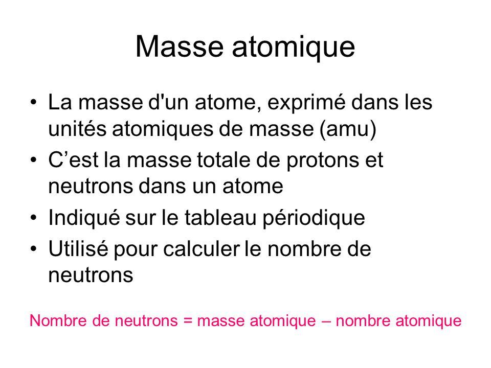 Masse atomique La masse d un atome, exprimé dans les unités atomiques de masse (amu) Cest la masse totale de protons et neutrons dans un atome Indiqué sur le tableau périodique Utilisé pour calculer le nombre de neutrons Nombre de neutrons = masse atomique – nombre atomique