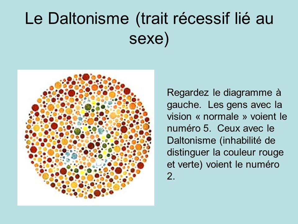Le Daltonisme (trait récessif lié au sexe) Regardez le diagramme à gauche. Les gens avec la vision « normale » voient le numéro 5. Ceux avec le Dalton