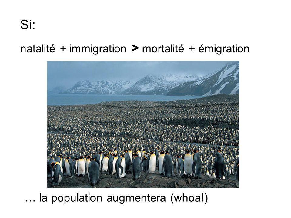 Si: natalité + immigration > mortalité + émigration … la population augmentera (whoa!)