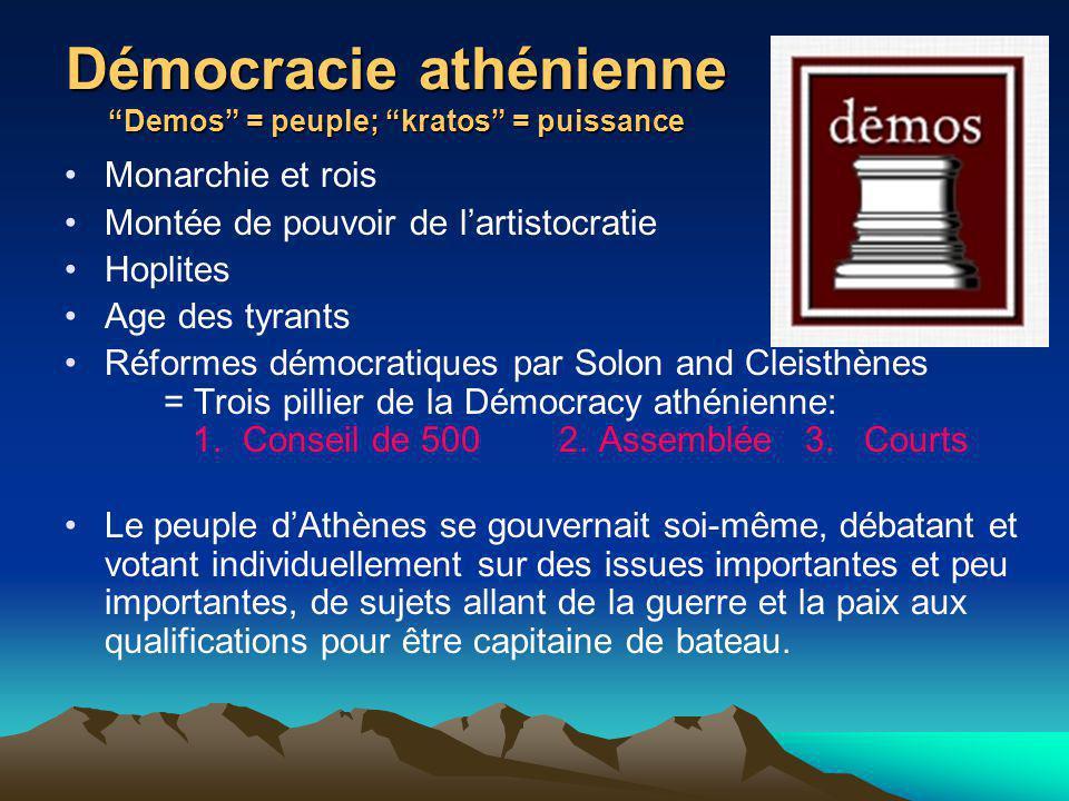 Démocracie athénienne Demos = peuple; kratos = puissance Monarchie et rois Montée de pouvoir de lartistocratie Hoplites Age des tyrants Réformes démoc