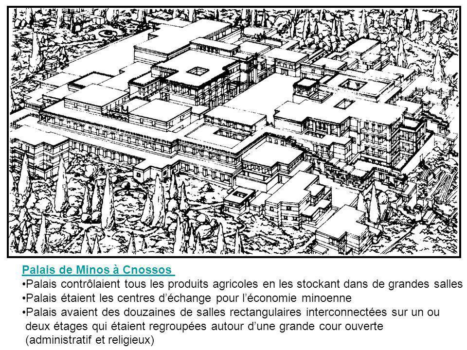 Palais de Minos à Cnossos Palais contrôlaient tous les produits agricoles en les stockant dans de grandes salles Palais étaient les centres déchange p