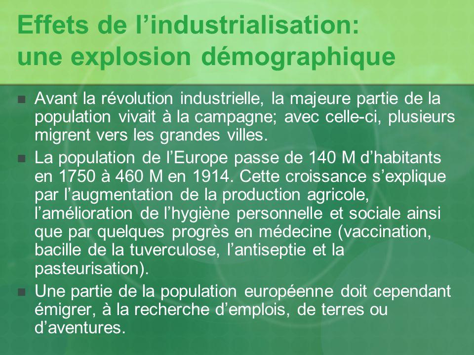 Effets de lindustrialisation: une explosion démographique Avant la révolution industrielle, la majeure partie de la population vivait à la campagne; a