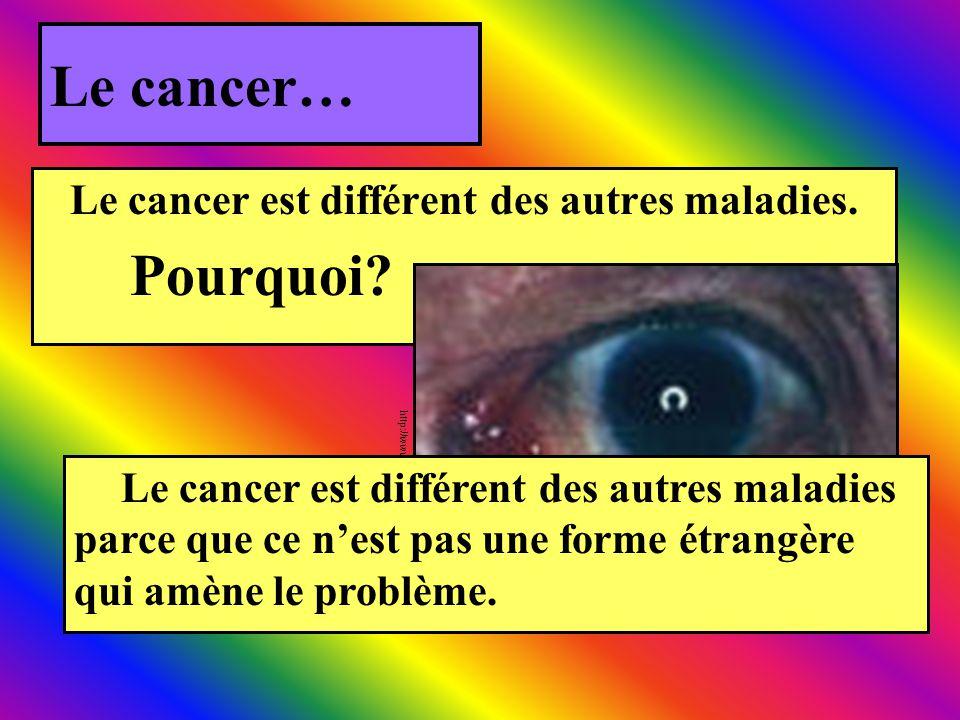 Le cancer… Le cancer est différent des autres maladies. Pourquoi? http://www.asoprs.org/skincancer.html Le cancer est différent des autres maladies pa