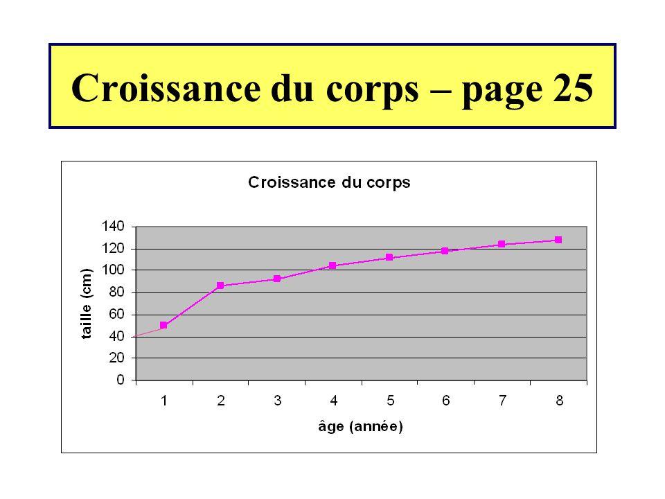 Croissance du corps – page 25