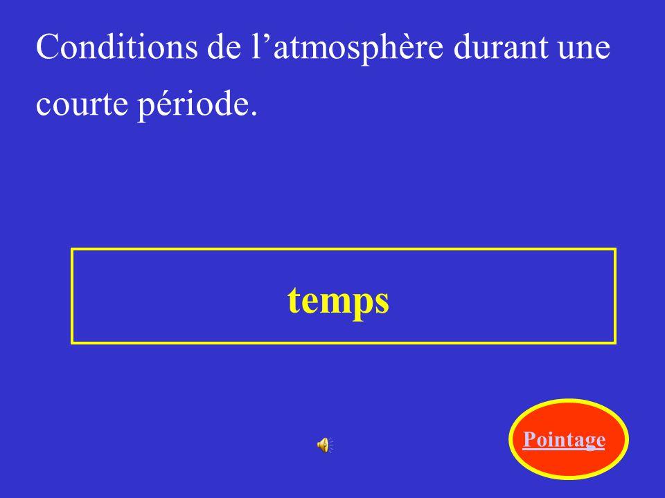 Moyenne des conditions atmosphériques, des précipitations, de lhumidité, de la pression de lair et du vent. climat Pointage