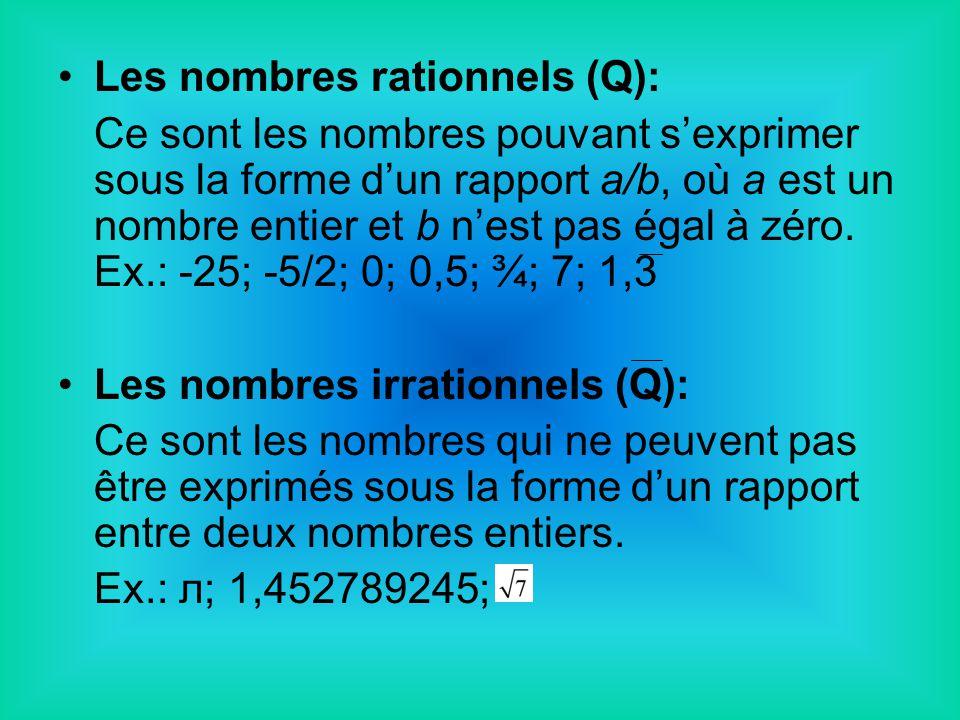 Les nombres réels comprennent les nombres rationnels et les nombres irrationnels.