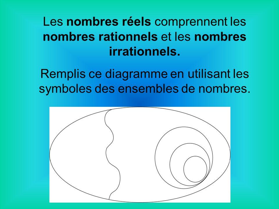 Les nombres réels comprennent les nombres rationnels et les nombres irrationnels. Remplis ce diagramme en utilisant les symboles des ensembles de nomb