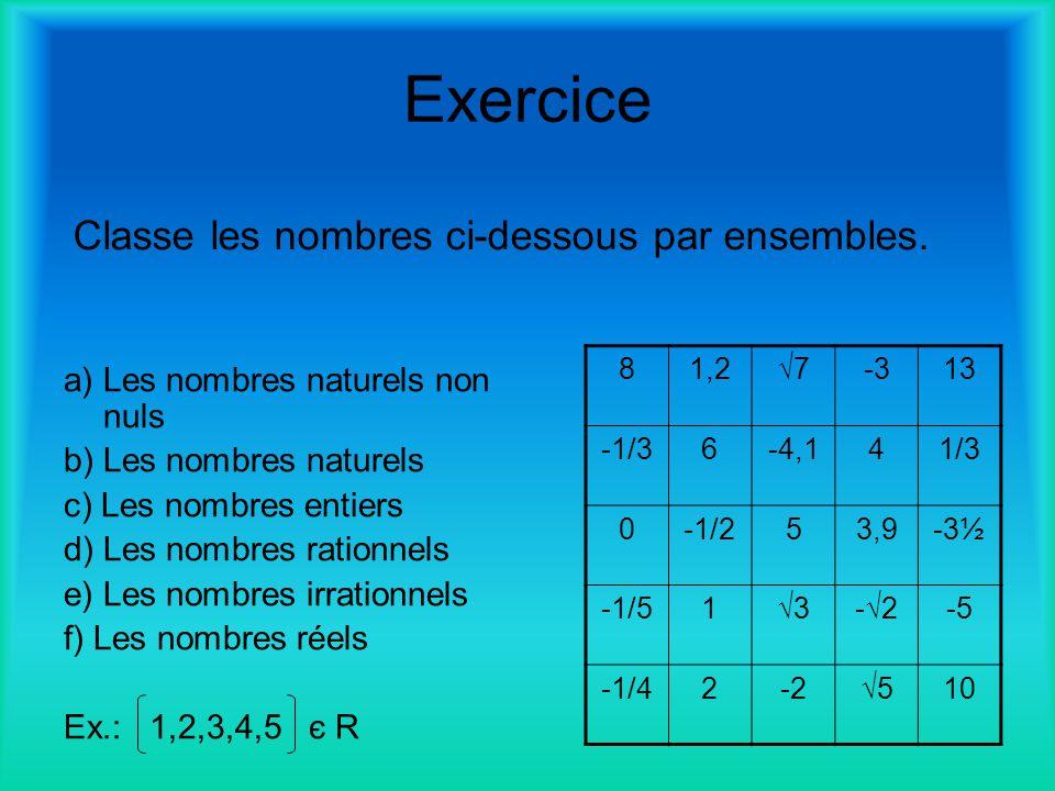 Exercice a) Les nombres naturels non nuls b) Les nombres naturels c) Les nombres entiers d) Les nombres rationnels e) Les nombres irrationnels f) Les