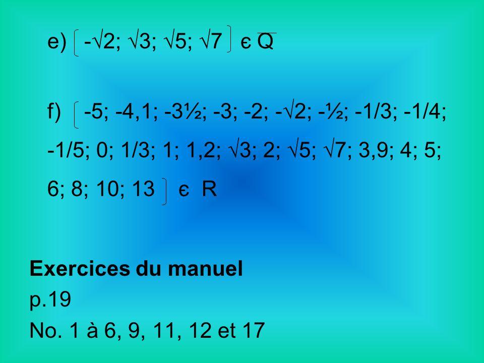 e) -2; 3; 5; 7 є Q f) -5; -4,1; -3½; -3; -2; -2; -½; -1/3; -1/4; -1/5; 0; 1/3; 1; 1,2; 3; 2; 5; 7; 3,9; 4; 5; 6; 8; 10; 13 є R Exercices du manuel p.1