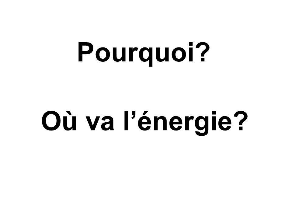 Pourquoi? Où va lénergie?