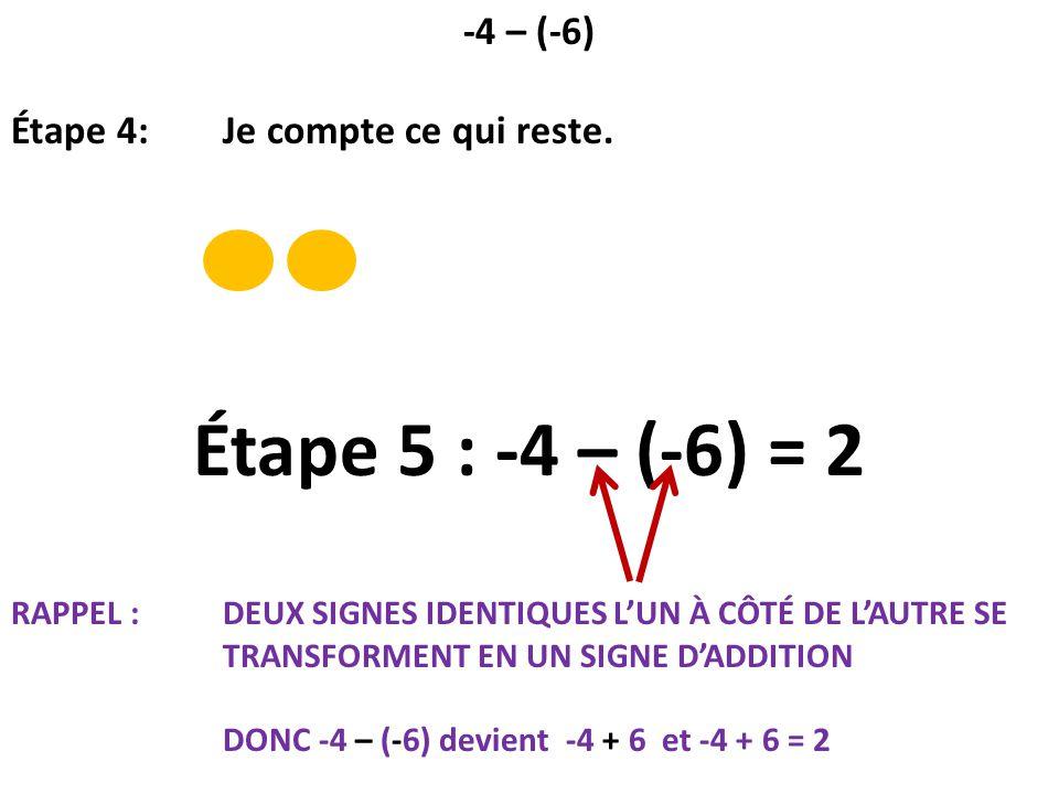 -4 – (-6) Étape 4: Je compte ce qui reste. Étape 5 : -4 – (-6) = 2 RAPPEL : DEUX SIGNES IDENTIQUES LUN À CÔTÉ DE LAUTRE SE TRANSFORMENT EN UN SIGNE DA