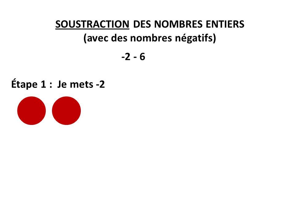 SOUSTRACTION DES NOMBRES ENTIERS (avec des nombres négatifs) -2 - 6 Étape 1 : Je mets -2