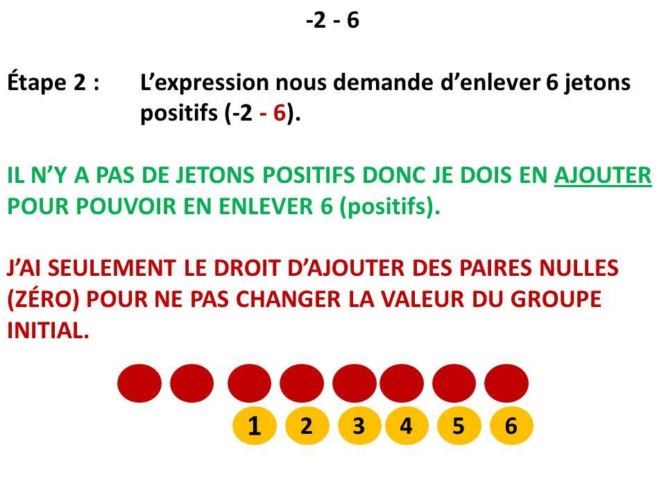 -2 - 6 Étape 2 : Lexpression nous demande denlever 6 jetons positifs (-2 - 6). IL NY A PAS DE JETONS POSITIFS DONC JE DOIS EN AJOUTER POUR POUVOIR EN