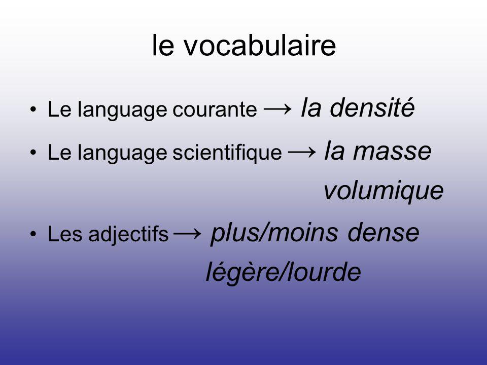 le vocabulaire Le language courante la densité Le language scientifique la masse volumique Les adjectifs plus/moins dense légère/lourde