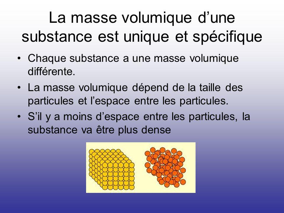 La masse volumique dune substance est unique et spécifique Chaque substance a une masse volumique différente. La masse volumique dépend de la taille d