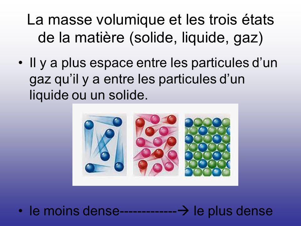 La masse volumique et les trois états de la matière (solide, liquide, gaz) Il y a plus espace entre les particules dun gaz quil y a entre les particul