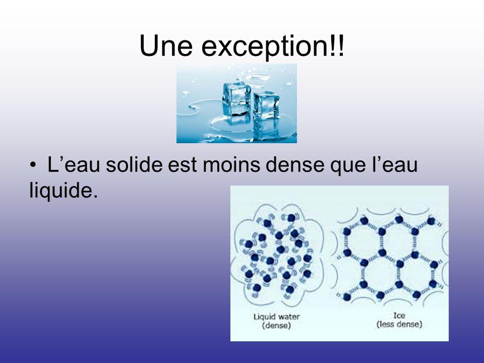 Lattraction des particules des solides Les objets solides se déplacent facilement dans les fluides (les liquides et les gaz).