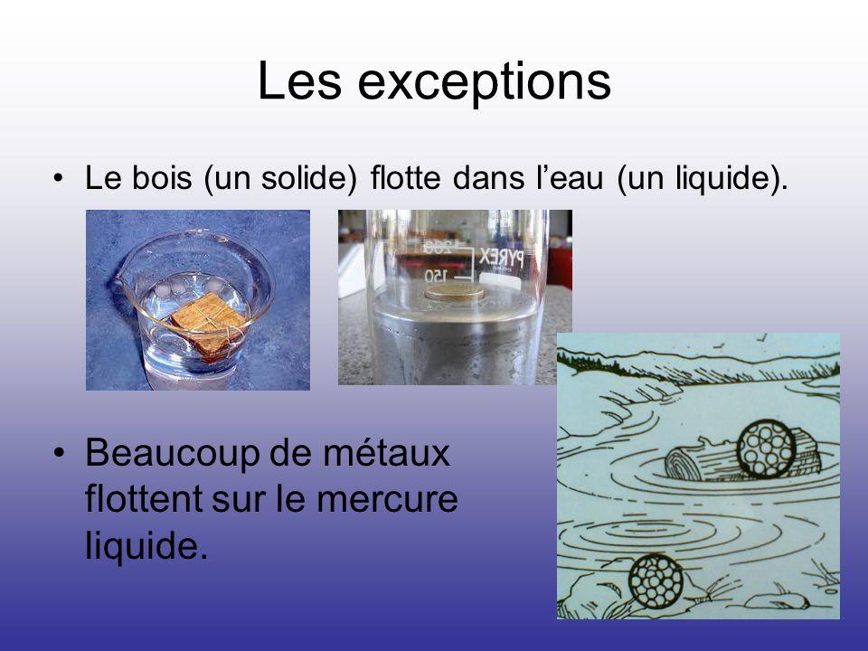 Les exceptions Le bois (un solide) flotte dans leau (un liquide). Beaucoup de métaux flottent sur le mercure liquide.