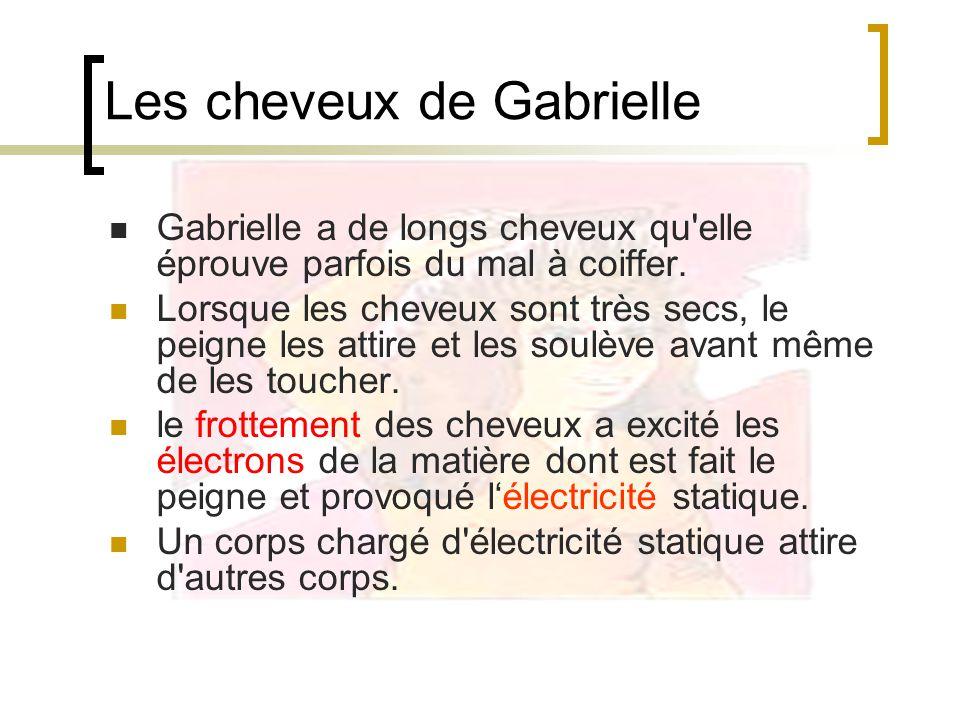 Les cheveux de Gabrielle Gabrielle a de longs cheveux qu'elle éprouve parfois du mal à coiffer. Lorsque les cheveux sont très secs, le peigne les atti