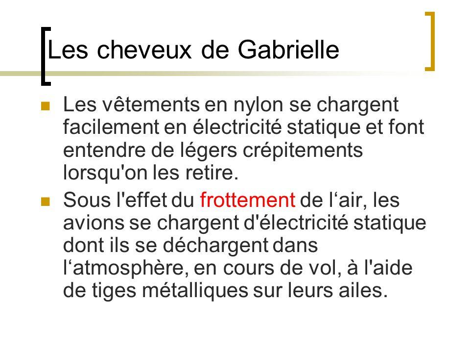 Les cheveux de Gabrielle Les vêtements en nylon se chargent facilement en électricité statique et font entendre de légers crépitements lorsqu'on les r