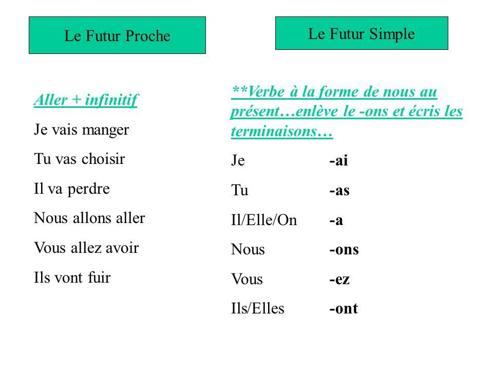 Le Futur Proche vs.