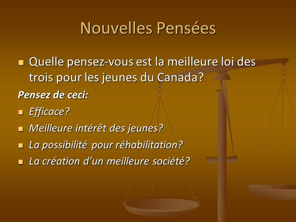 Nouvelles Pensées Quelle pensez-vous est la meilleure loi des trois pour les jeunes du Canada.