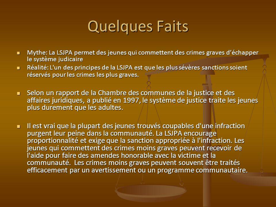 Quelques Faits Mythe: La LSJPA permet des jeunes qui commettent des crimes graves déchapper le système judicaire Mythe: La LSJPA permet des jeunes qui