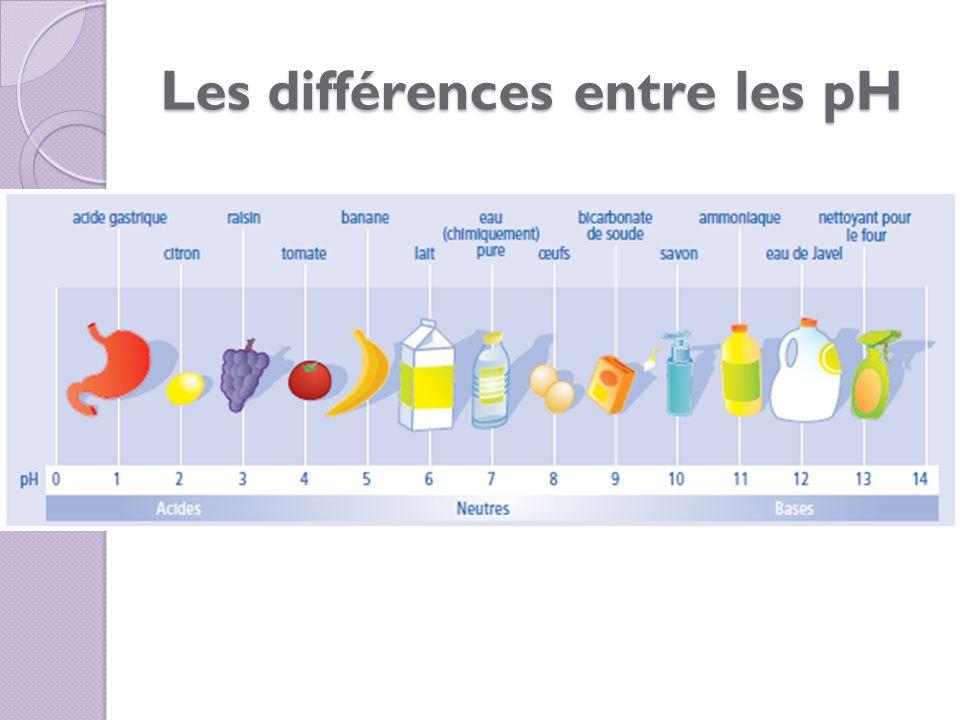 Les différences entre les pH
