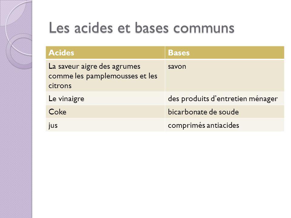 Les acides et bases communs AcidesBases La saveur aigre des agrumes comme les pamplemousses et les citrons savon Le vinaigredes produits dentretien mé